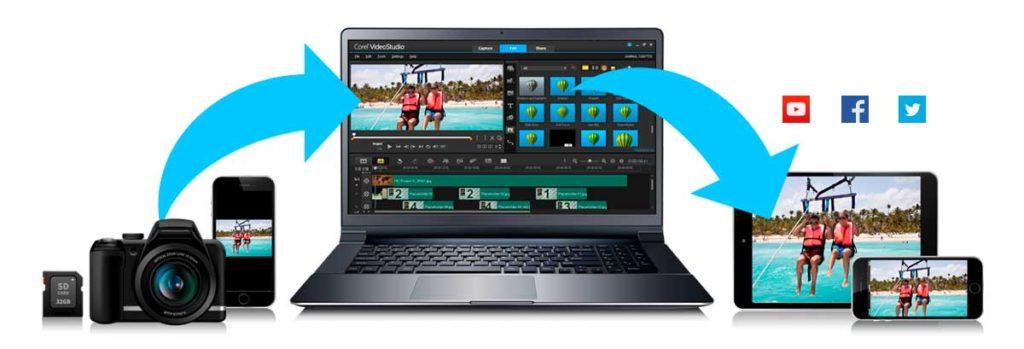 Corel VideoStudio Как построена работа с программой Corel VideoStudio